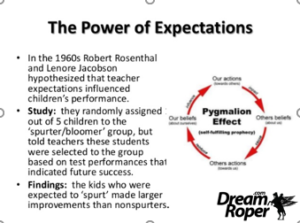 Power of Expectations